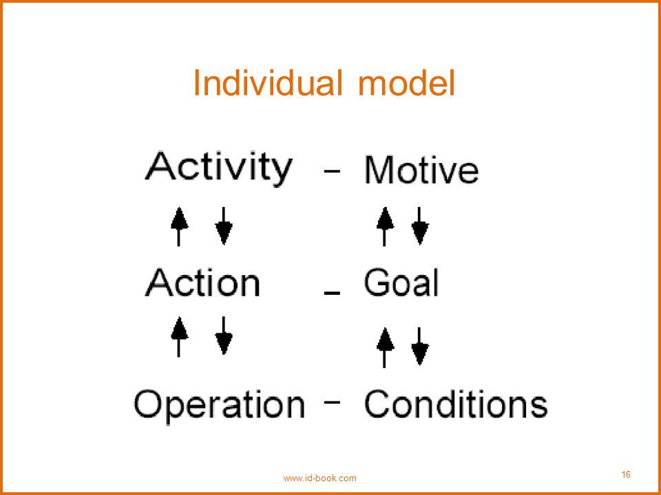 Individual model www.id-book.com 16