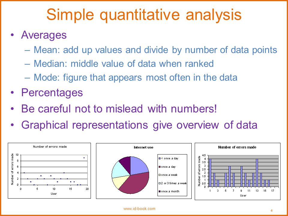 Simple quantitative analysis Averages –Mean: add up values and divide by number of data points –Median: middle value of data when ranked –Mode: figure