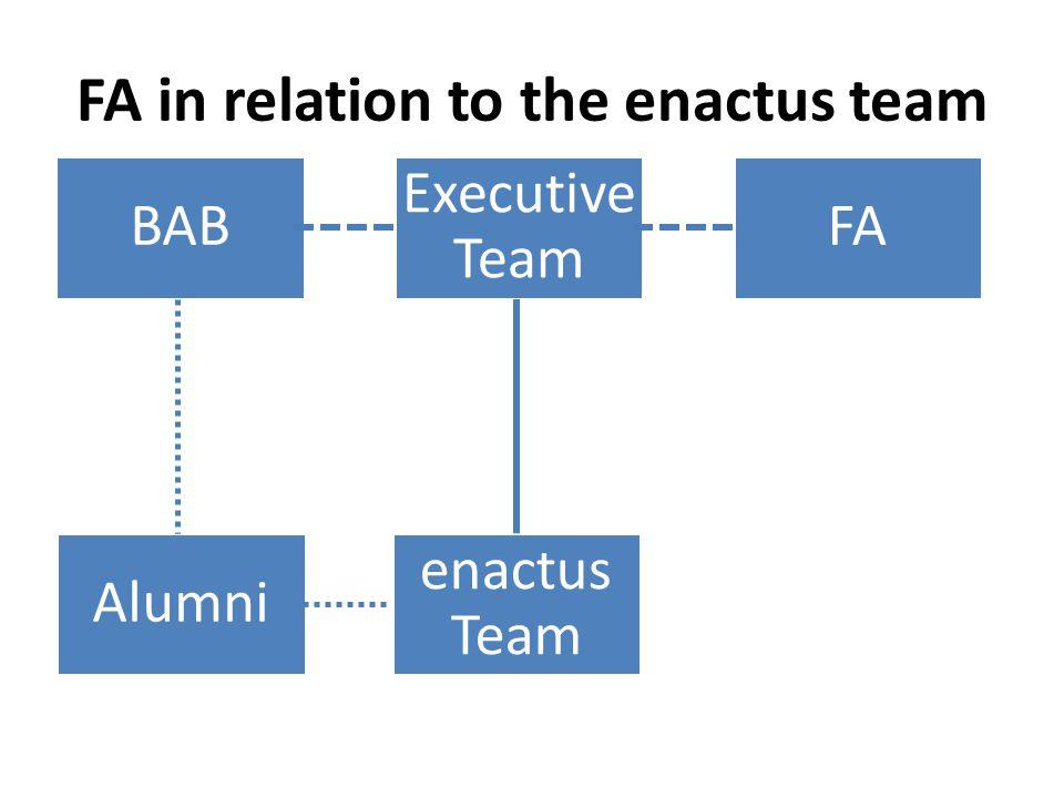 FA in relation to the enactus team BAB Alumni Executive Team enactus Team FA