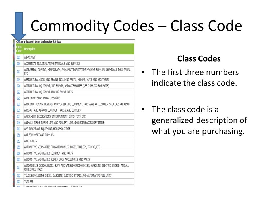 Commodity Codes – Class Code Class Codes The first three numbers indicate the class code. The class code is a generalized description of what you are