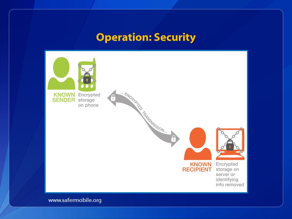 Operation: Security www.safermobile.org