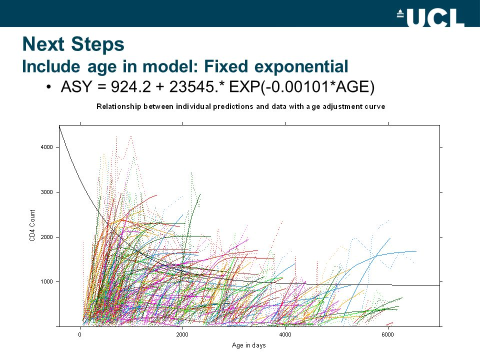 Next Steps Include age in model: Fixed exponential ASY = 924.2 + 23545.* EXP(-0.00101*AGE)