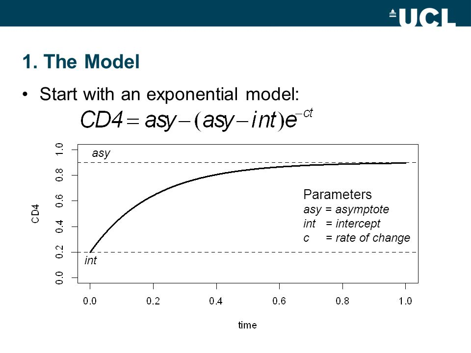 1. The Model Start with an exponential model: asy int Parameters asy = asymptote int = intercept c = rate of change