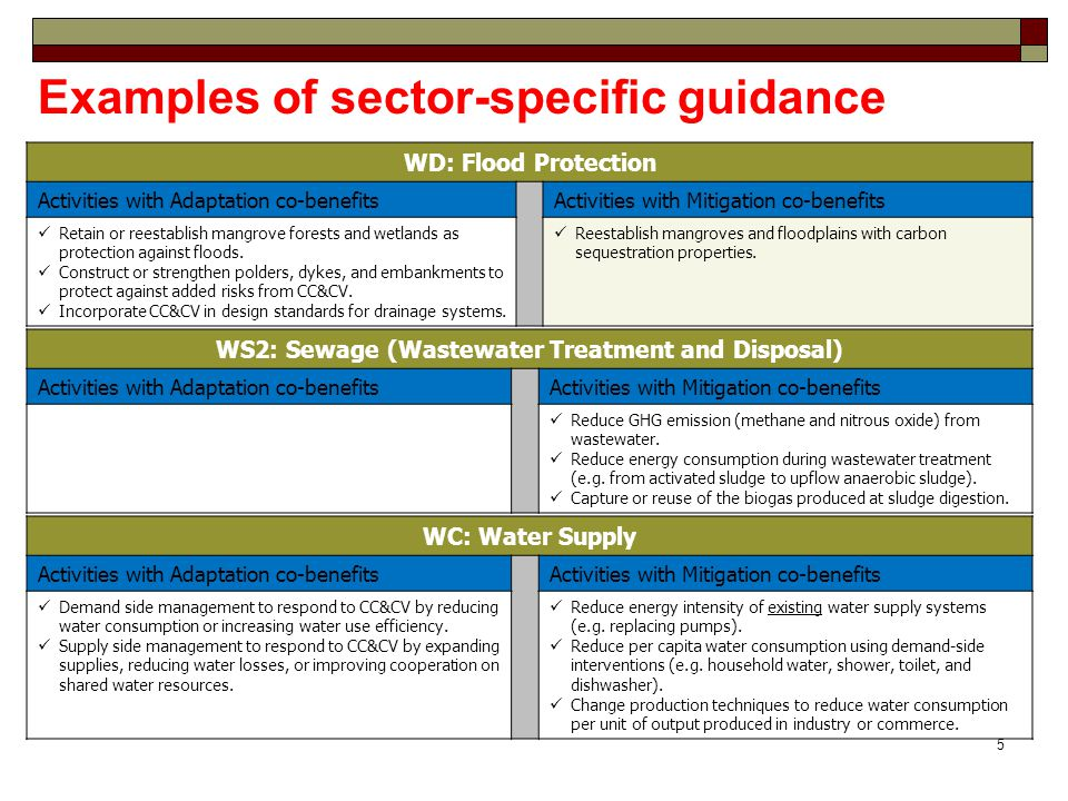5 Examples of sector-specific guidance WD: Flood Protection Activities with Adaptation co-benefitsActivities with Mitigation co-benefits Retain or reestablish mangrove forests and wetlands as protection against floods.
