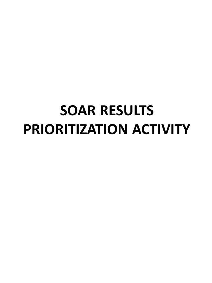 SOAR RESULTS PRIORITIZATION ACTIVITY