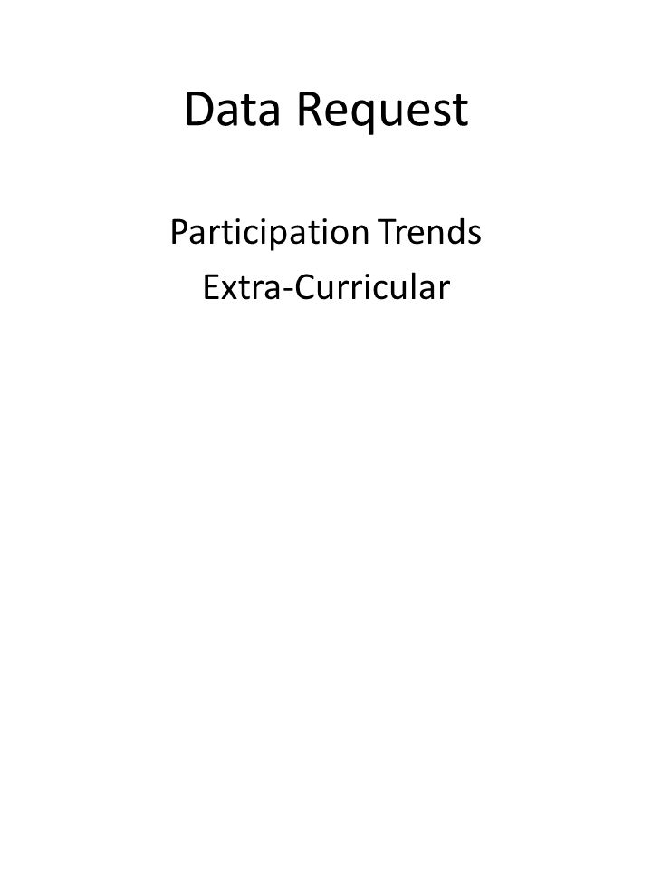 Data Request Participation Trends Extra-Curricular