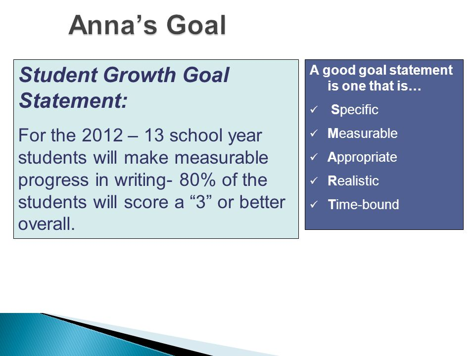 Student Growth Goal Statement: For the 2012 – 13 school year students will make measurable progress in writing- 80% of the students will score a 3 or better overall.
