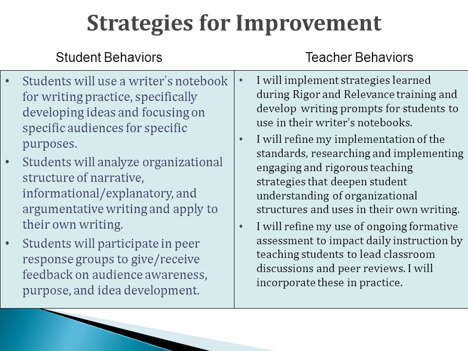 Students will use a writer's notebook for writing practice, specifically developing ideas and focusing on specific audiences for specific purposes.