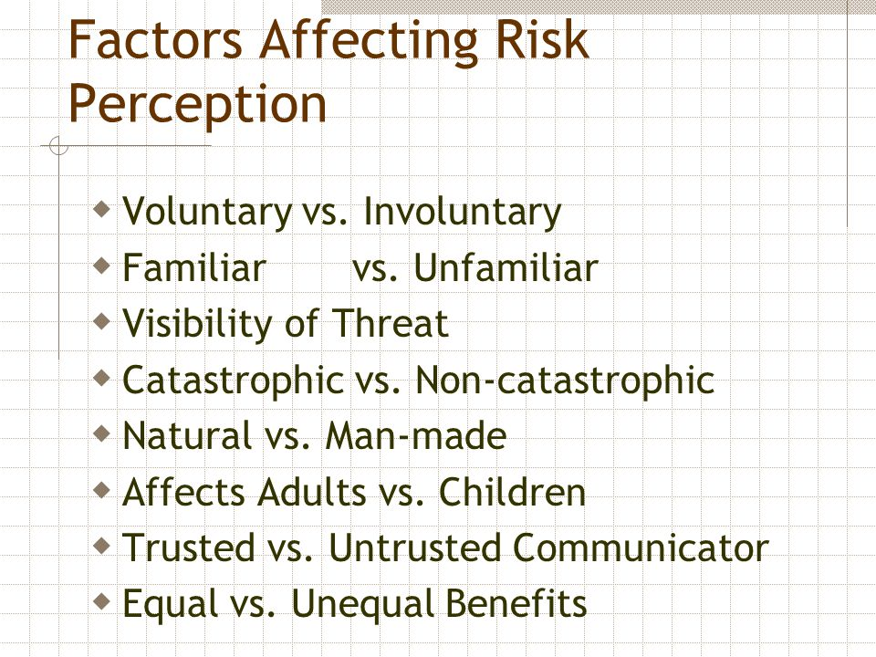 Factors Affecting Risk Perception  Voluntary vs. Involuntary  Familiarvs. Unfamiliar  Visibility of Threat  Catastrophic vs. Non-catastrophic  Na