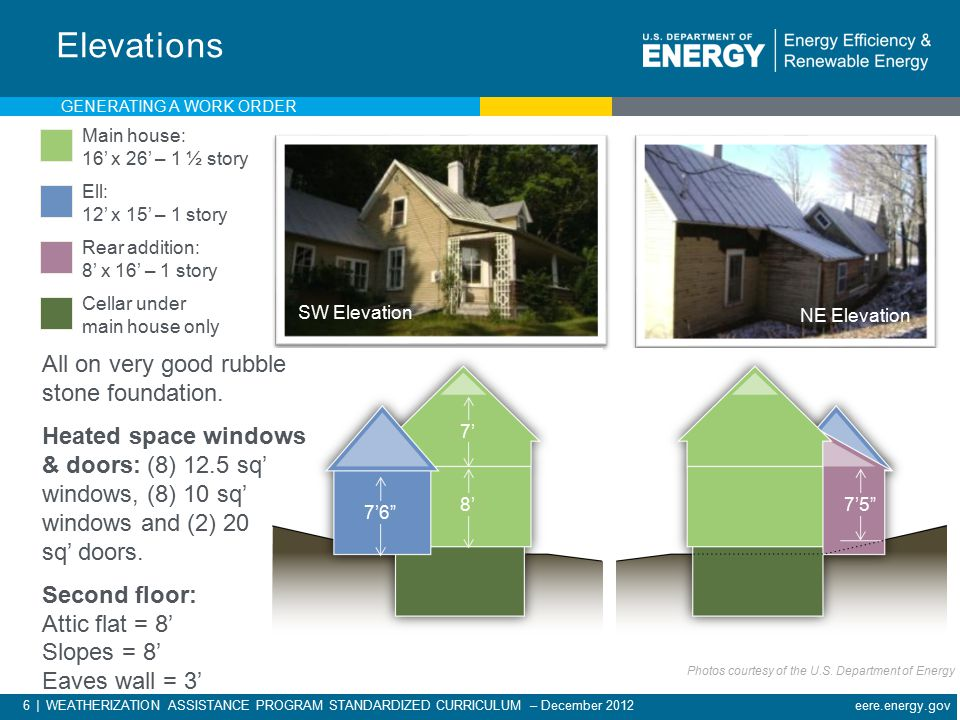 6 | WEATHERIZATION ASSISTANCE PROGRAM STANDARDIZED CURRICULUM – December 2012 eere.energy.gov SW Elevation Elevations 7'6 8' 7' 7'5 NE Elevation Main house: 16' x 26' – 1 ½ story Ell: 12' x 15' – 1 story Rear addition: 8' x 16' – 1 story Cellar under main house only All on very good rubble stone foundation.