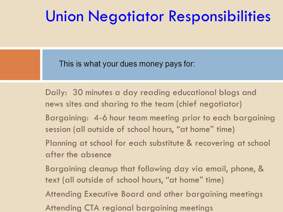 Daily: 30 minutes a day reading educational blogs and news sites and sharing to the team (chief negotiator) Bargaining: 4-6 hour team meeting prior to