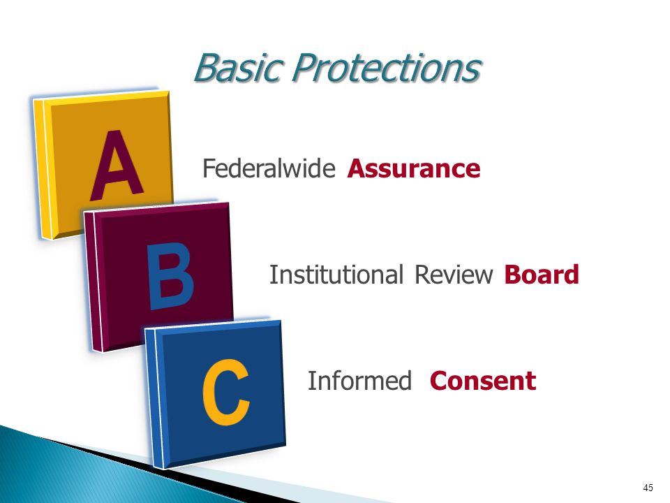 45 Basic Protections BB Federalwide Assurance Institutional Review Board Informed Consent