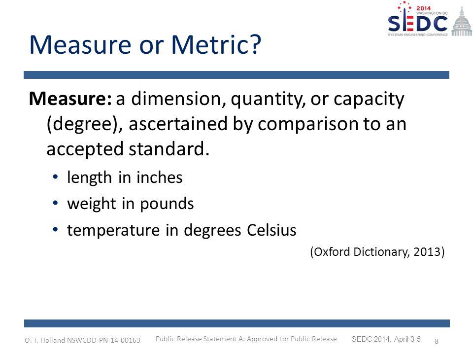 O. T. Holland NSWCDD-PN-14-00163 SEDC 2014, April 3-5 Measure or Metric.