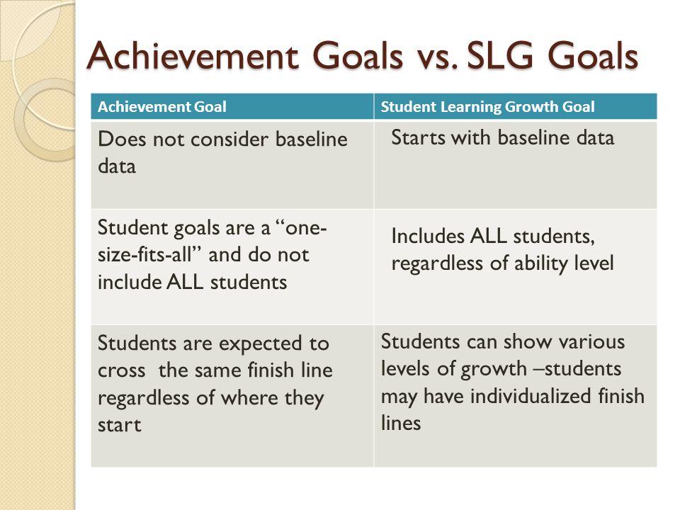 Achievement Goals vs.