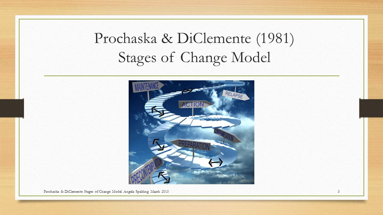 Stage one Pre-contemplation Not Ready for change Prochaska & DiClemente Stages of Change Model Angela Spalding March 20154