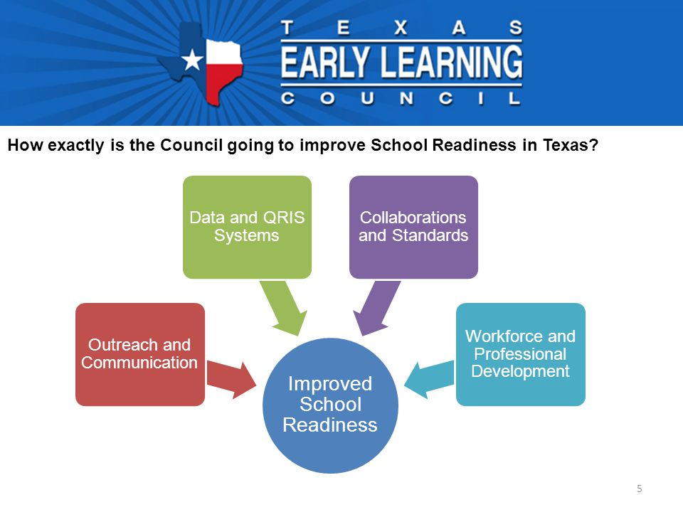 5 How exactly is the Council going to improve School Readiness in Texas.
