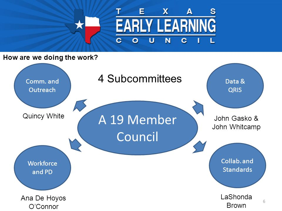 6 How are we doing the work. A 19 Member Council Comm.
