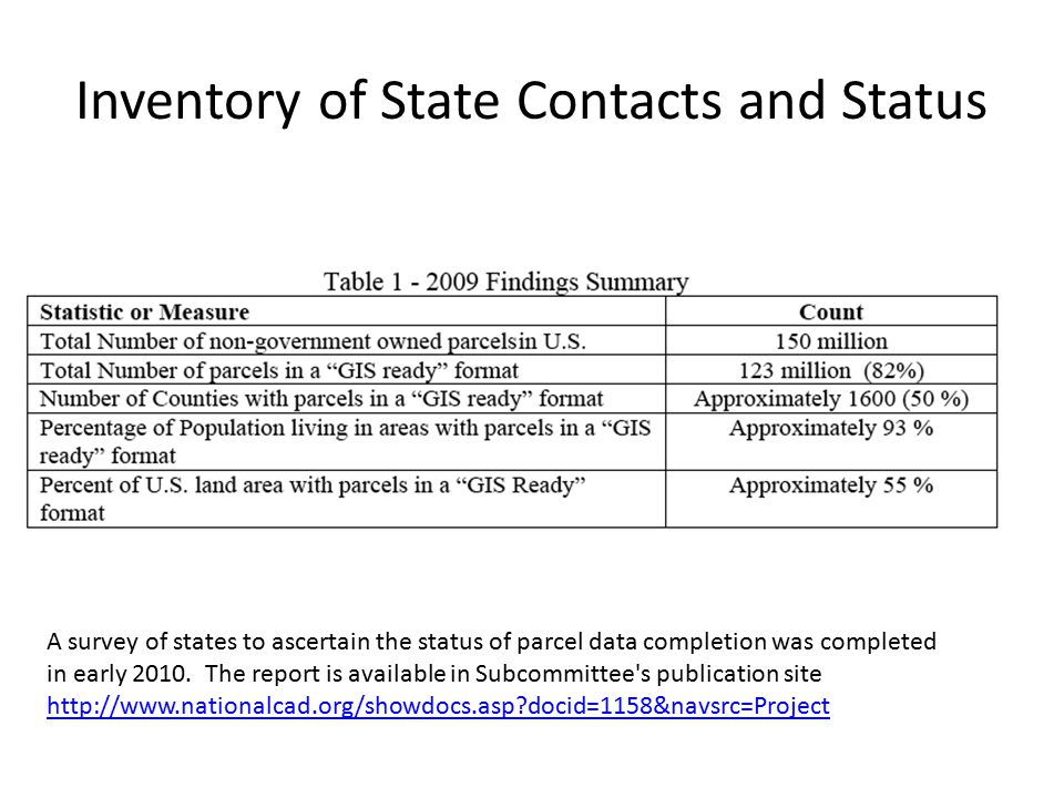 Inventory of State Contacts and Status A survey of states to ascertain the status of parcel data completion was completed in early 2010.