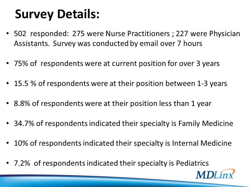 Survey Details: 502 responded: 275 were Nurse Practitioners ; 227 were Physician Assistants.