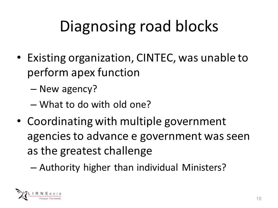 Diagnosing road blocks Existing organization, CINTEC, was unable to perform apex function – New agency.