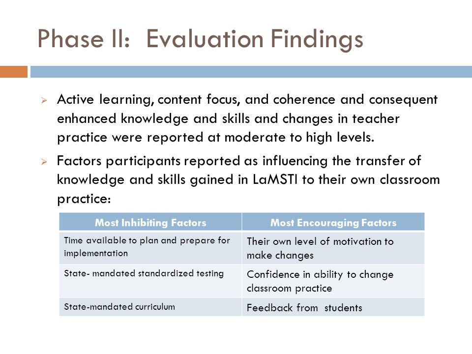 Phase II: Evaluation Findings  Active learning, content focus, and coherence and consequent enhanced knowledge and skills and changes in teacher practice were reported at moderate to high levels.