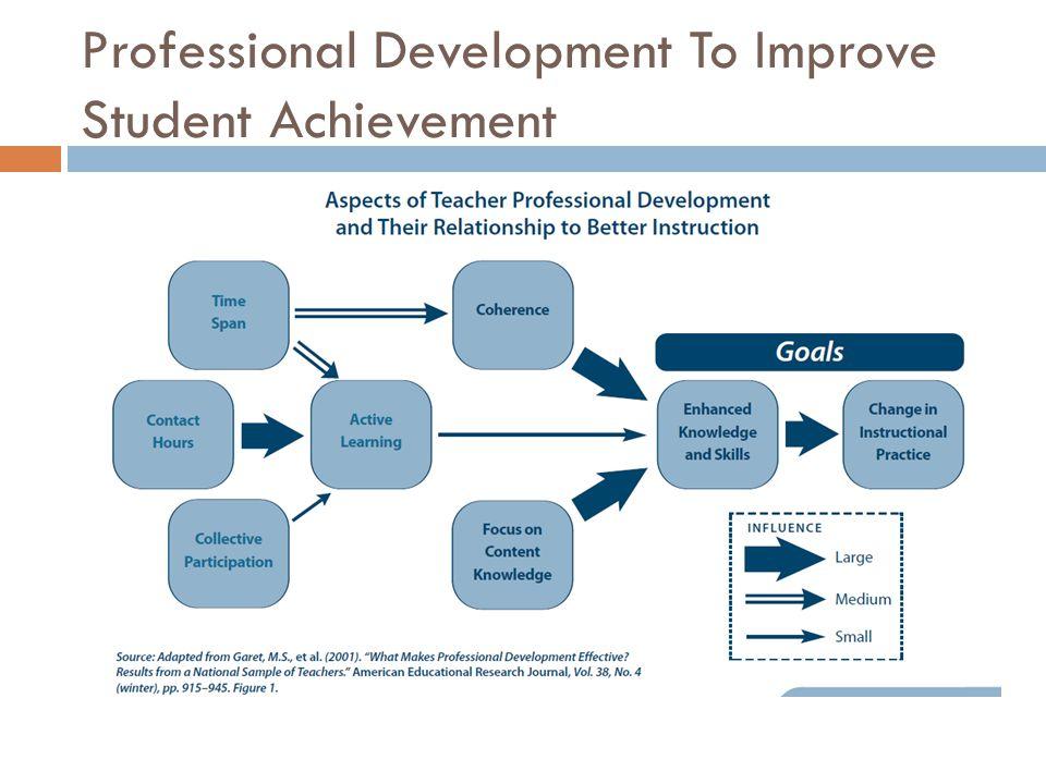 Professional Development To Improve Student Achievement
