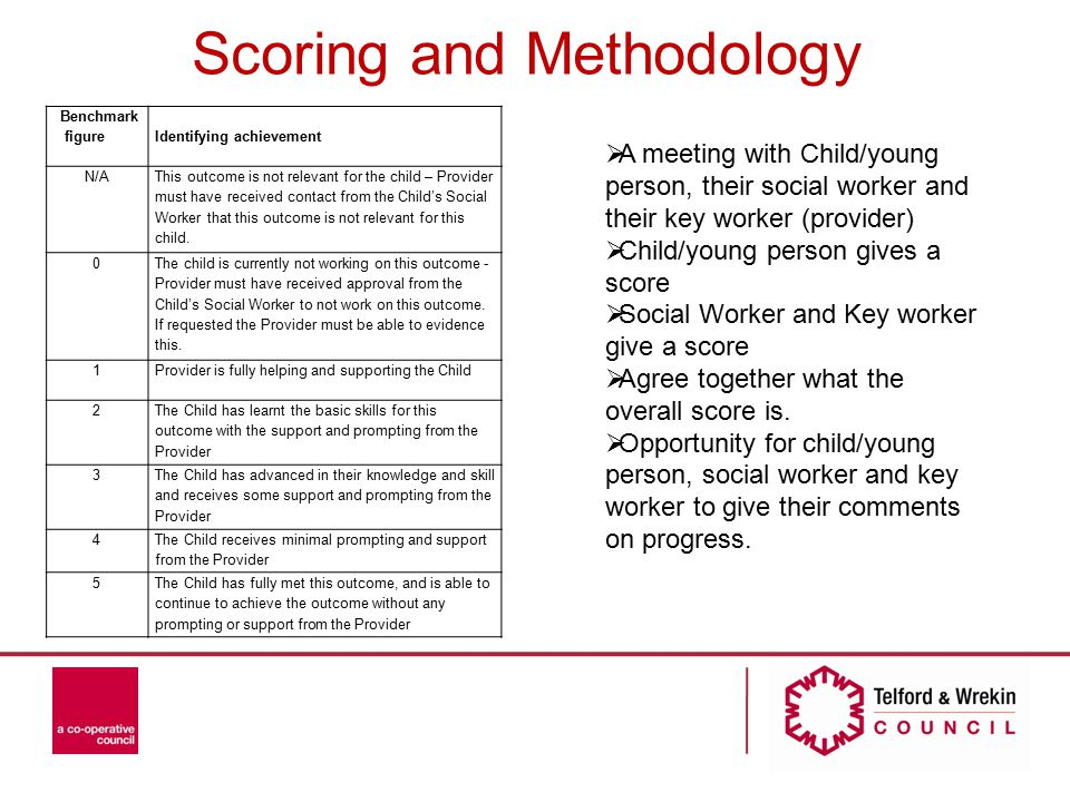 Scoring and Methodology Benchmark figureIdentifying achievement N/A This outcome is not relevant for the child – Provider must have received contact from the Child's Social Worker that this outcome is not relevant for this child.