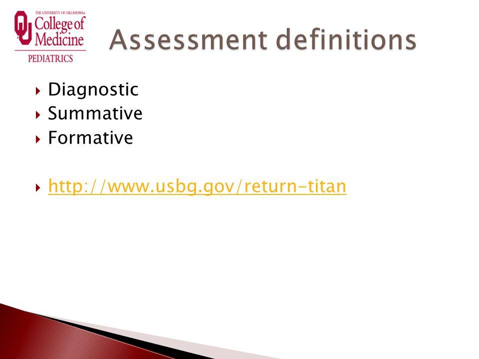  Diagnostic  Summative  Formative  http://www.usbg.gov/return-titan http://www.usbg.gov/return-titan
