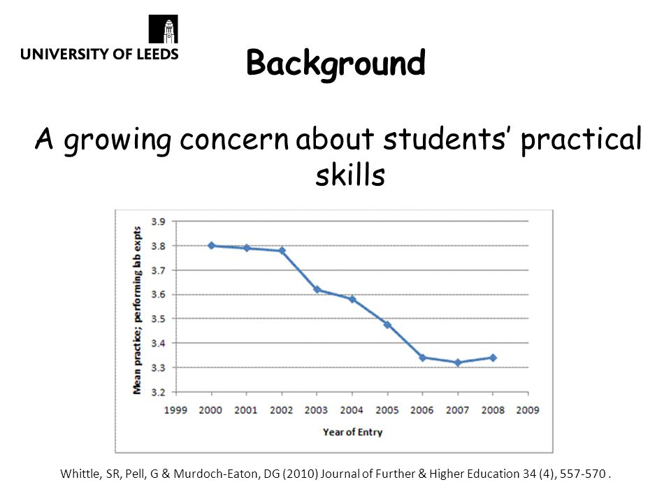  Increase practice in laboratory  Take more responsibility for planning experiments  Recording results as experiment progresses Increased focus on developing practical skills Separate practical skills module