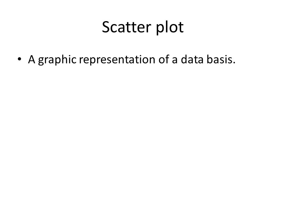 Scatter plot A graphic representation of a data basis.