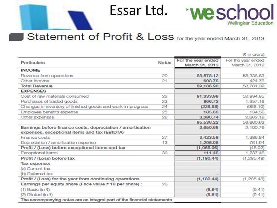 Essar Ltd.