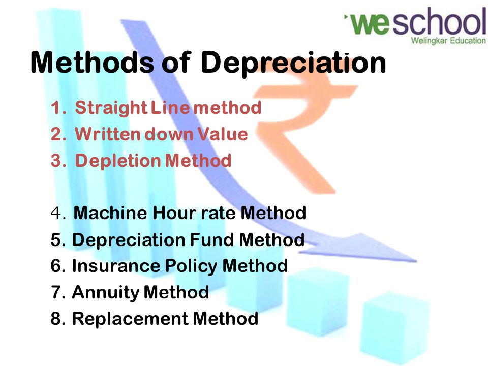 Application of Depreciation