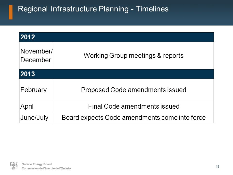 19 Regional Infrastructure Planning - Timelines 2012 November/ December Working Group meetings & reports 2013 FebruaryProposed Code amendments issued AprilFinal Code amendments issued June/JulyBoard expects Code amendments come into force