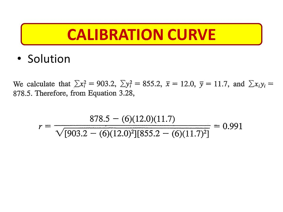 Solution CALIBRATION CURVE