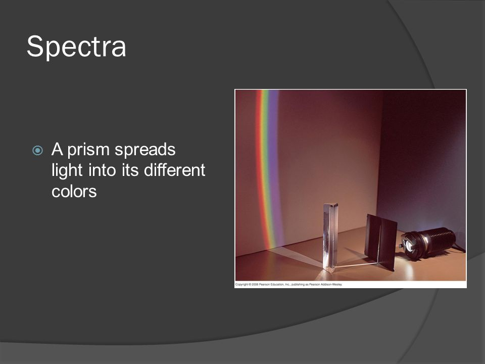 Spectra  A prism spreads light into its different colors