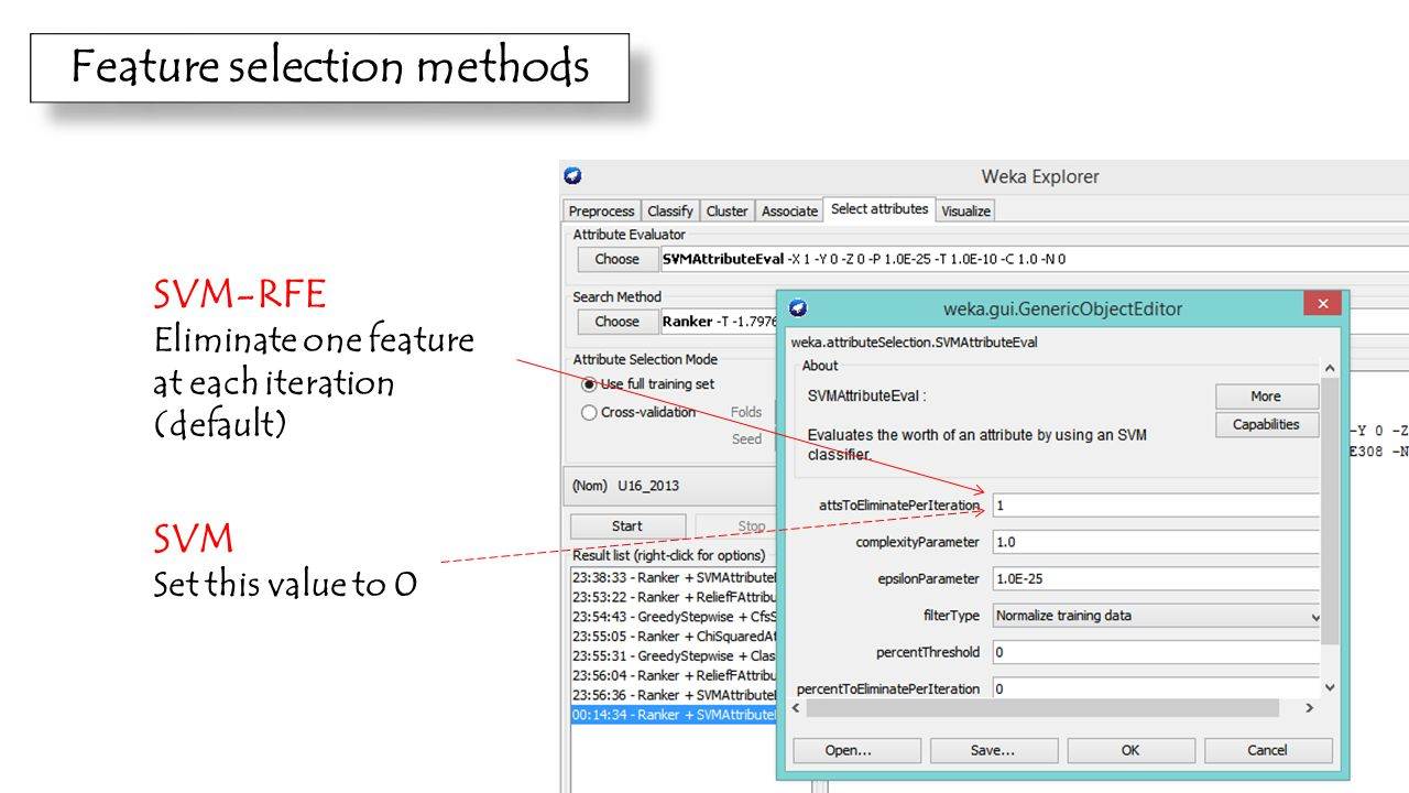 16 Feature selection methods SVM-RFE Eliminate one feature at each iteration (default) SVM Set this value to 0