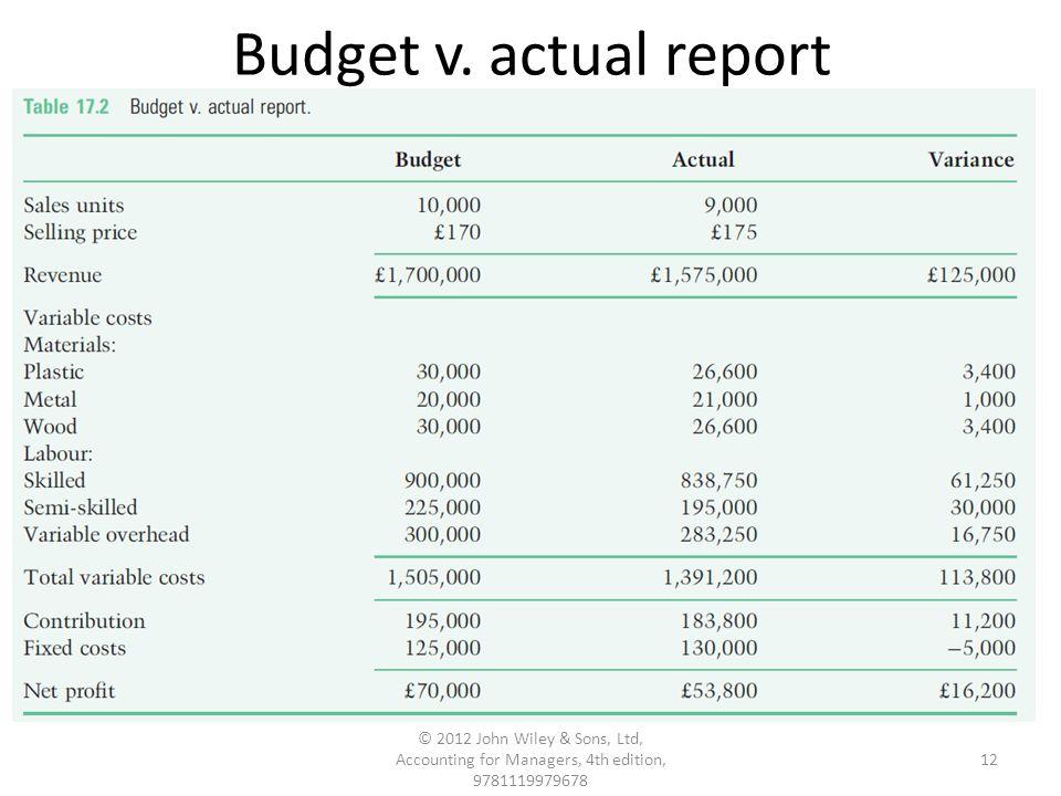 Budget v.