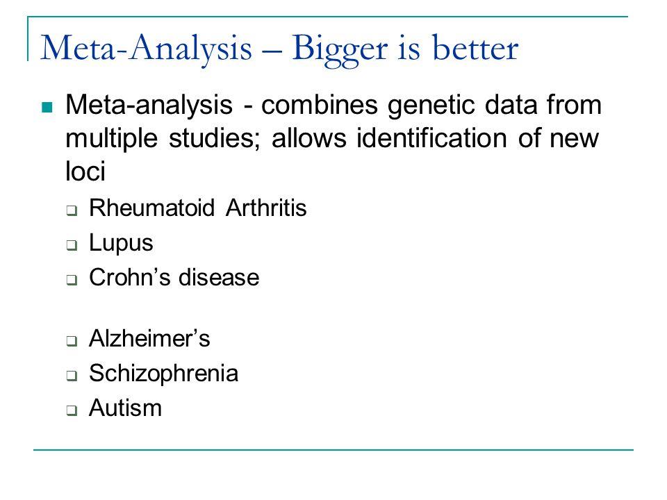 Meta-Analysis – Bigger is better Meta-analysis - combines genetic data from multiple studies; allows identification of new loci  Rheumatoid Arthritis