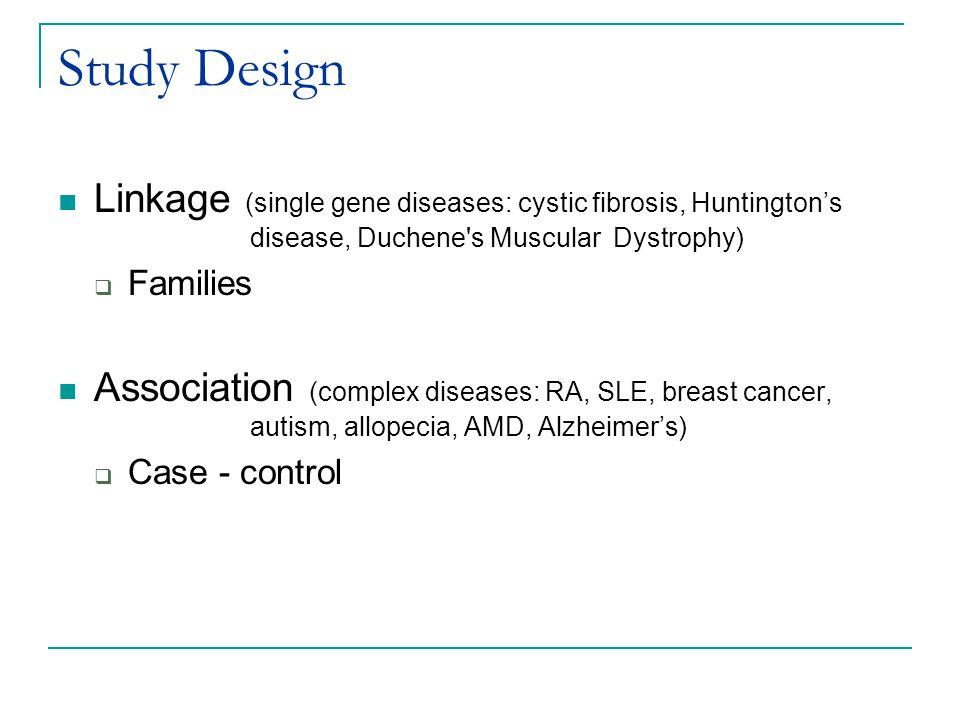 Study Design Linkage (single gene diseases: cystic fibrosis, Huntington's disease, Duchene's Muscular Dystrophy)  Families Association (complex disea