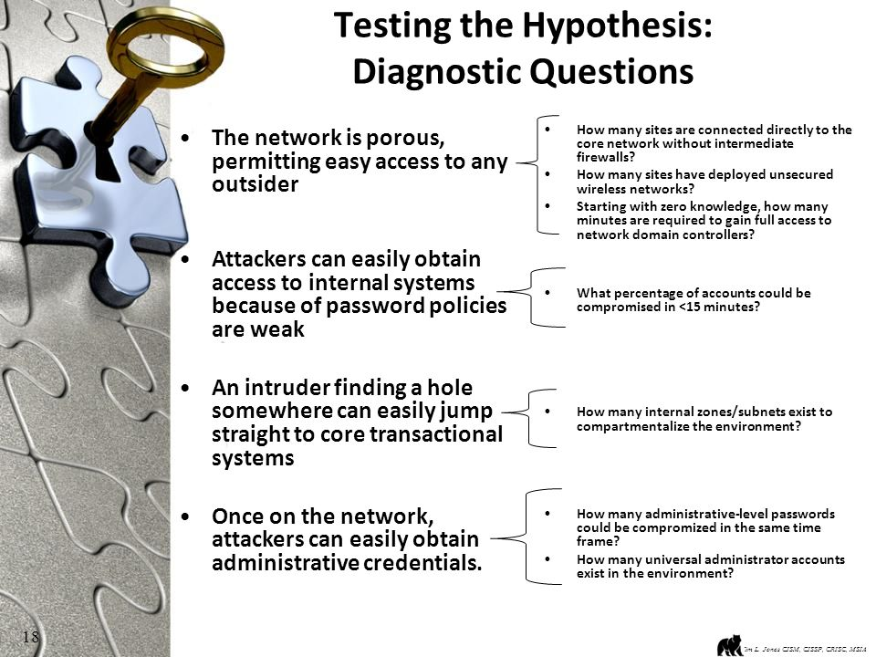 18 Testing the Hypothesis: Diagnostic Questions Kim L.
