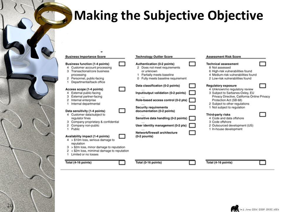 20 Making the Subjective Objective Kim L. Jones CISM, CISSP, CRISC, MSIA