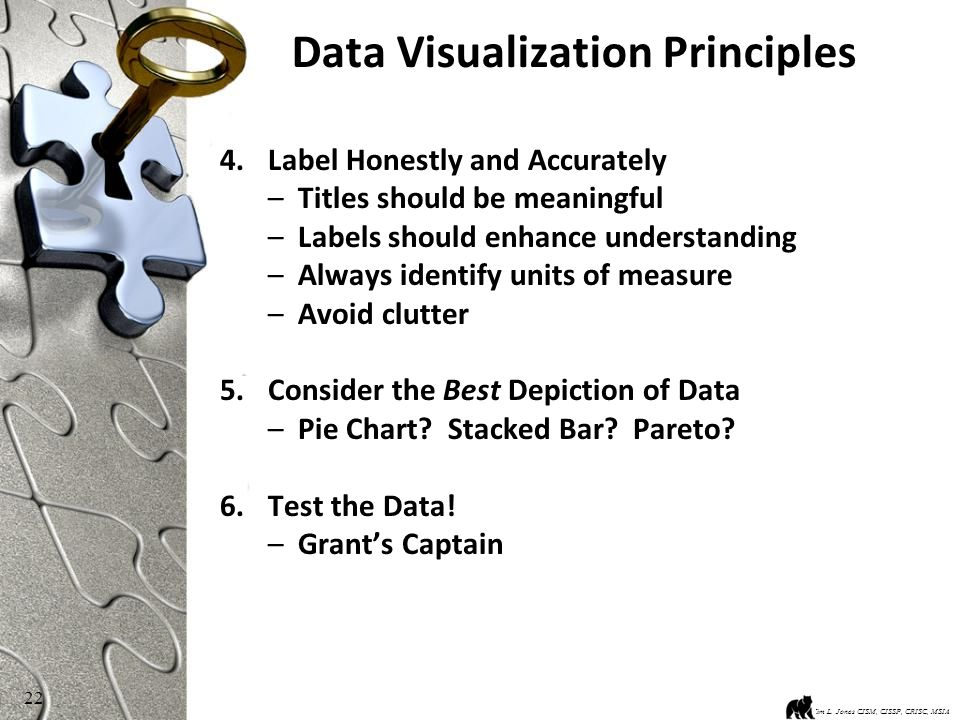 22 Data Visualization Principles 4.Label Honestly and Accurately –Titles should be meaningful –Labels should enhance understanding –Always identify units of measure –Avoid clutter 5.Consider the Best Depiction of Data –Pie Chart.