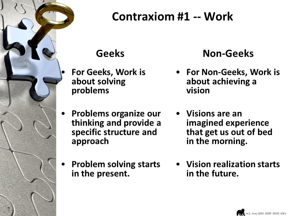 8 Contraxiom #1 -- Work Impact on Metrics –Do we truly understand the vision.