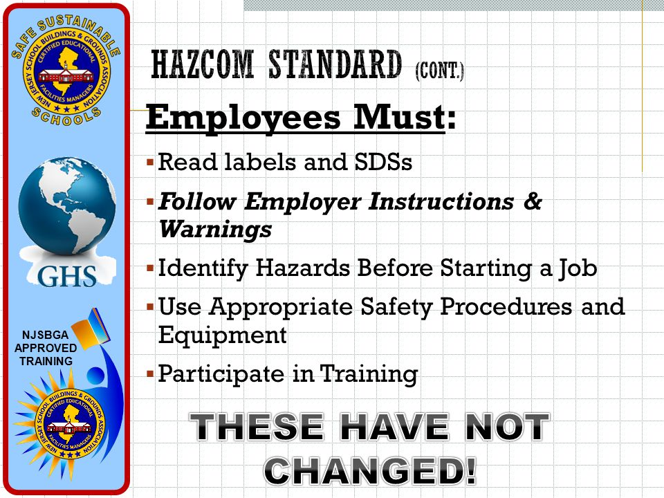 NJSBGA APPROVED TRAINING Employees Must:  Read labels and SDSs  Follow Employer Instructions & Warnings  Identify Hazards Before Starting a Job  Use Appropriate Safety Procedures and Equipment  Participate in Training
