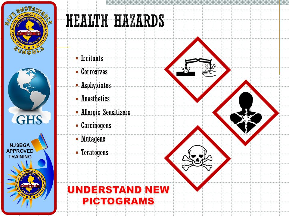 NJSBGA APPROVED TRAINING  Irritants  Corrosives  Asphyxiates  Anesthetics  Allergic Sensitizers  Carcinogens  Mutagens  Teratogens