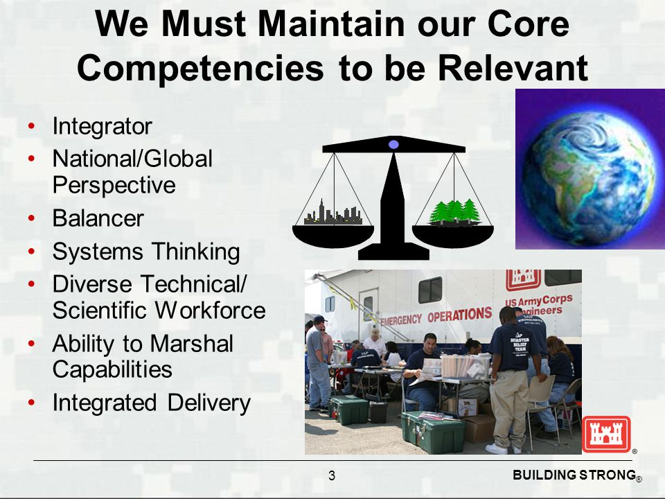 BUILDING STRONG ® We Must Maintain our Core Competencies to be Relevant Integrator National/Global Perspective Balancer Systems Thinking Diverse Technical/ Scientific Workforce Ability to Marshal Capabilities Integrated Delivery 3