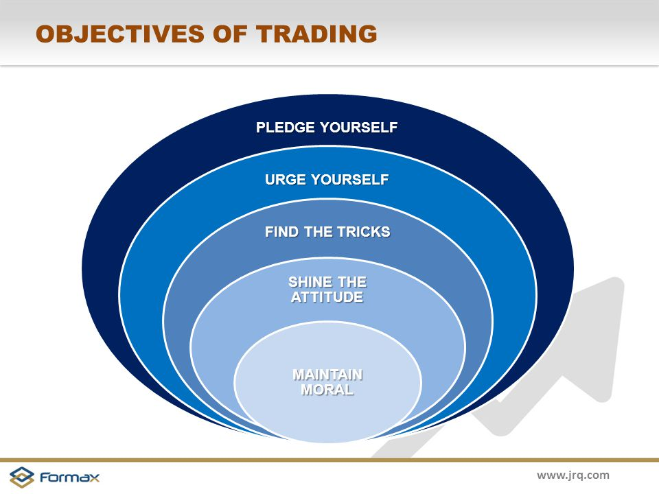 www.jrq.com OBJECTIVES OF TRADING PLEDGE YOURSELF URGE YOURSELF FIND THE TRICKS SHINE THE ATTITUDE MAINTAIN MORAL