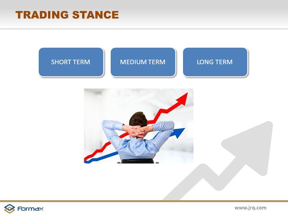 www.jrq.com TRADING STANCE SHORT TERM MEDIUM TERM LONG TERM