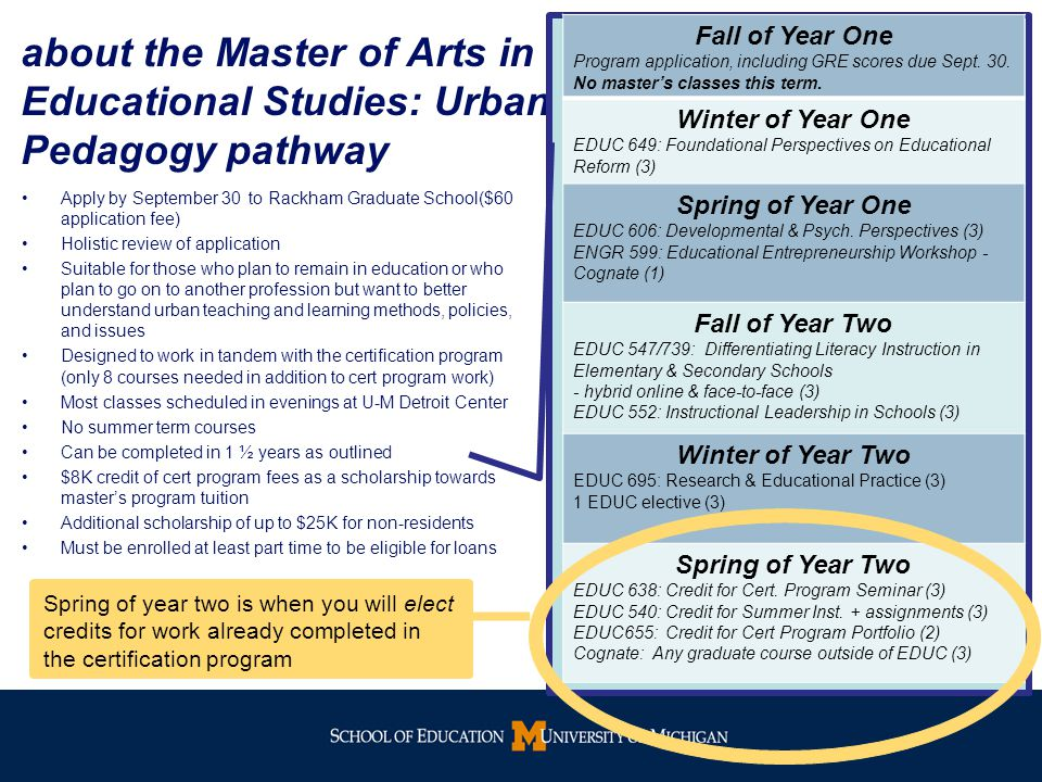 Who to contact about certification program for general program questions Kendra Hearn, Ph.D.