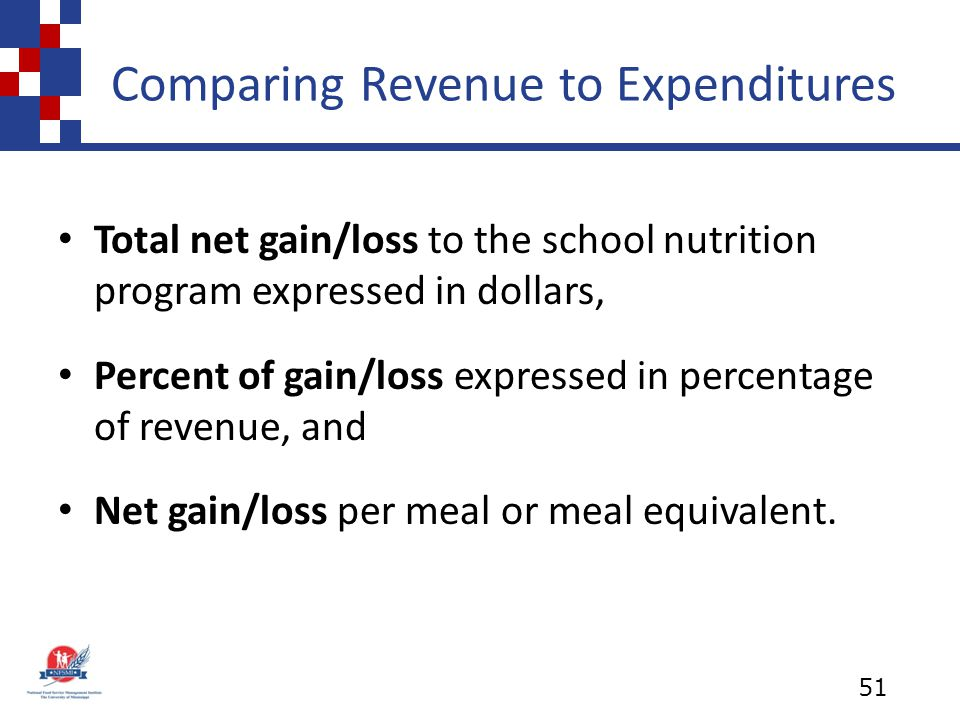 Comparing Revenue to Expenditures Total net gain/loss to the school nutrition program expressed in dollars, Percent of gain/loss expressed in percentage of revenue, and Net gain/loss per meal or meal equivalent.